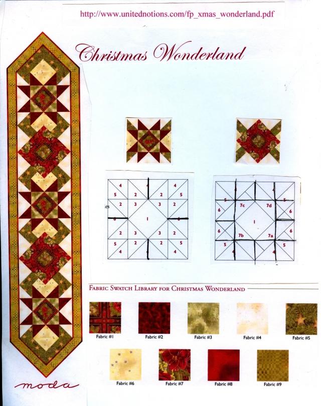 Christmas Wonderland Info Sheet